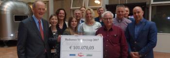 2017 – € 101.070,03